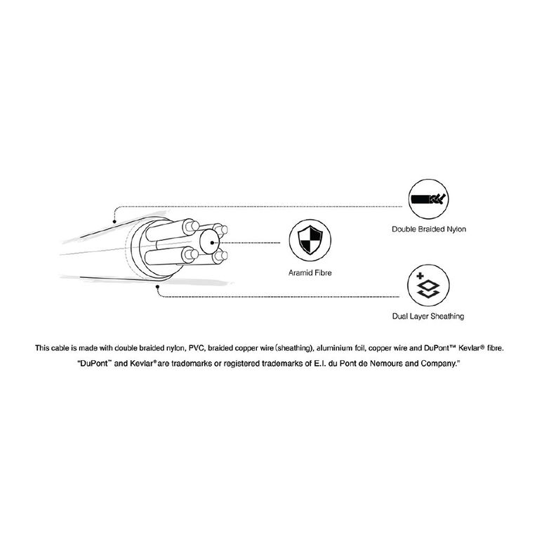 Moyork CORD 2M USB-A to USB-C Nylon Cable - Raven Black, , hi-res